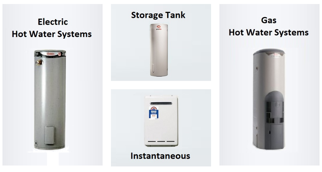 hot water system types